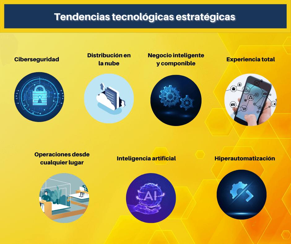 Tendencias del mantenimiento informático 2021 para empresas